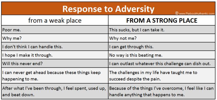 AdversityTable